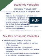 Economic Variables