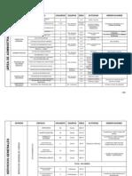 Programa de Areas Hospital Tipo i (Final)