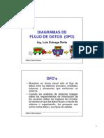 diagrama-de-flujo-de-datos2.pdf