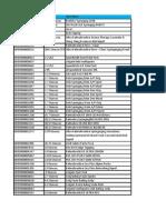 ColgatePalmolive UPC Codes