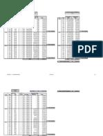 tabela eletrica