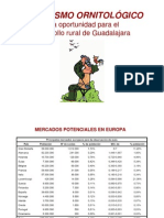 Potencial Del Turismo Ornitologico en Guadalajara