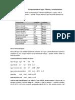 Resumen Componentes del agua.docx