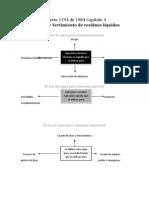 Decreto 1594 de 1984.PDF Normas de Vertimiento Residuos Liquidos