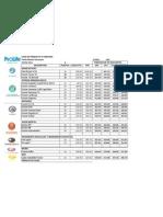 Lista_de_precios_Prolife_Febrero-2012.xls