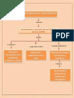 Mapa Conceptual Estadistica Reconocimiento Fase 2