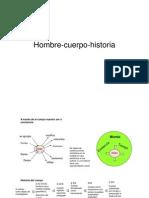 Hombre Cuerpo Historia