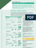 Central Venous Line[1]