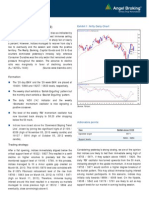 Daily Technical Report 15.03.2013