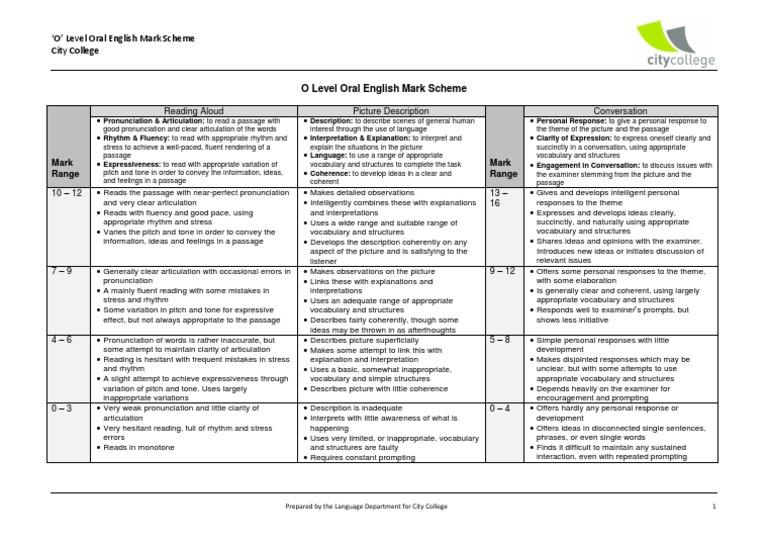 o Level Oral English Mark Scheme | Vocabulary | Stress (Linguistics)