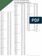 Ajuste derrama pintura 05-02-2013.pdf
