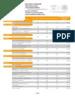 ENARM 2012 Resultados Universidad
