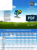 Leaflet Kota Padang 2005-2012