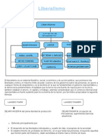3463785-Liberalismo.pdf