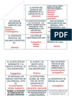CARRERA DEL SABER Discurso Expositivo