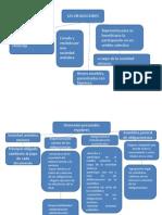 diapositivas títulos