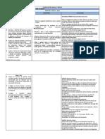 planificacion_anual Cs 5°