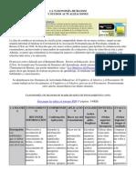 LA TAXONOMÍA DE BLOOM.docx