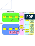 masterplanofchemistryversi1-0final-110204192745-phpapp01