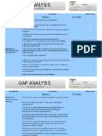Gap Analysis (Vda vs Ts)