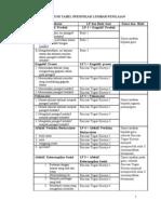Contoh10 Tabel Spesifikasi Lembar Penilaian