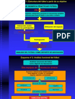 02 Fútbol (estructura y análisis funcional) (1)