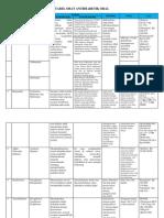 Tabel Obat Antidiabetik Dan Antitiroid