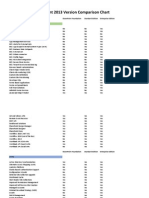 SharePoint 2013 Comparison Chart