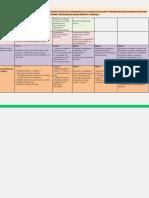DECRETO 815 Nuevo+PDF
