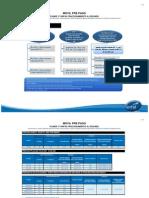 Movil-PrePago.pdf
