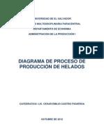 Diagrama de Proceso de Produccion de Helados