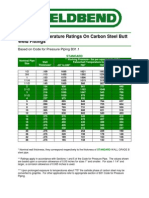 Fitting Pressurhie Temperature Ratings