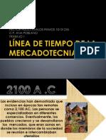 LÍNEA DE TIEMPO DE LA MERCADOTECNIA.pptx