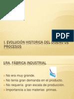 Evolución Historica del Diseño de Procesos