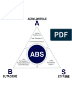 Plumbing ABS Triangle Definition