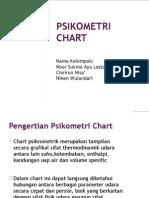 Psikometri Chart