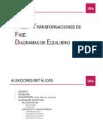 Transformaciones de Fase y Diagramas de Equilibrio