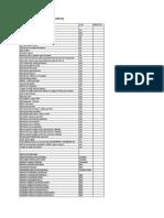 Lista Manopere Constructii