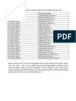 Jadual Bacaan Surah Al Mulk
