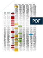 Factor Anlysis of pharma company