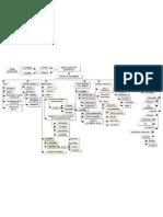 mapa metodología final