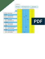 Jadual Spesifikasi Ujian Tahun 2