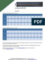 DIN 103 Trapezoidal thread EN.pdf