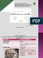 Teorias Del Aprendizajecuadro Comparativo MARINA SILVA.docx