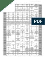 Pauta de Programación MTV del 18 al 24 de Marzo 2013.pdf