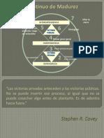 7 Habitos power vera.pptx