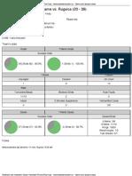 Statistika utakmice Rugvica - Lokomotiva