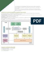 Abordagem de Processo- Normas ISO