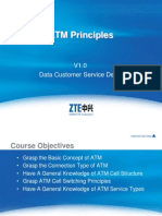 Atm Principles