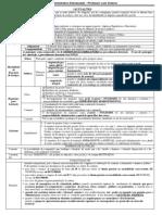 Direito Administrativo Estruturado - Professor Luis Octavio